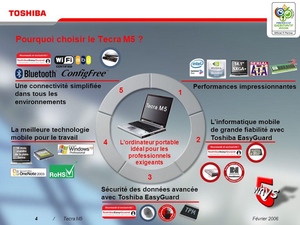 Février 20063/Tecra M5 « Toshiba propose des solutions de mobilité hautement novatrices qui conviennent parfaitement aux utilisateurs des petites et g