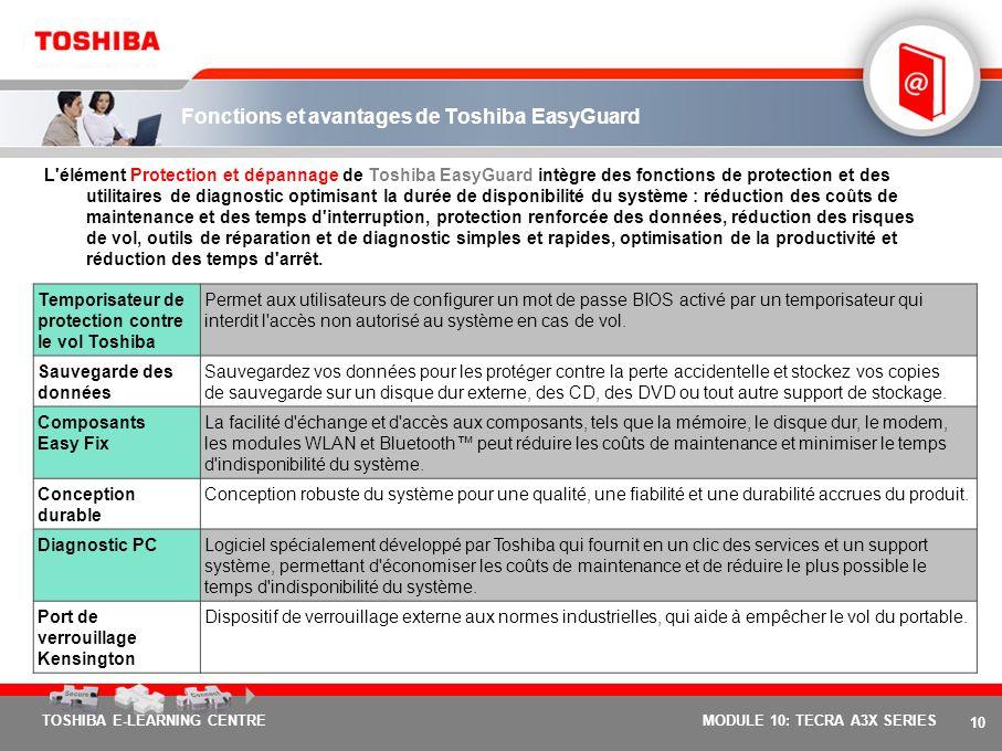 9 TOSHIBA E-LEARNING CENTREMODULE 10: TECRA A3X SERIES Fonctions et avantages de Toshiba EasyGuard L'élément Sécurisation de Toshiba EasyGuard offre u