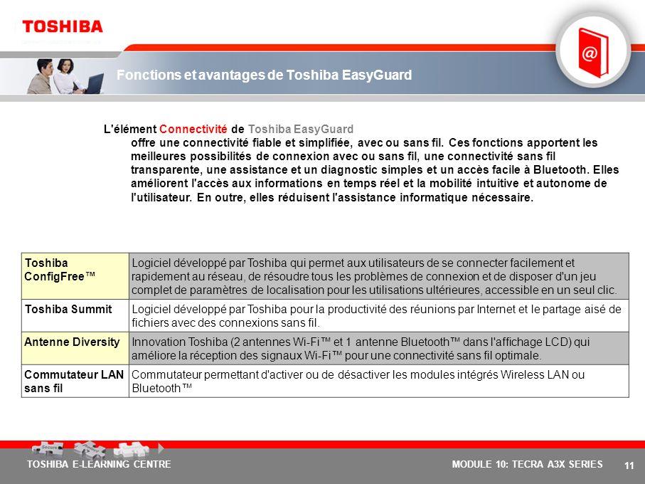 10 TOSHIBA E-LEARNING CENTREMODULE 10: TECRA A3X SERIES Fonctions et avantages de Toshiba EasyGuard L'élément Protection et dépannage de Toshiba EasyG