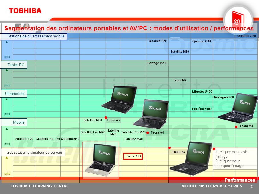 2 TOSHIBA E-LEARNING CENTREMODULE 10: TECRA A3X SERIES Module Tecra A3X - Objectifs Le module de présentation du Tecra A3X vise à atteindre trois obje