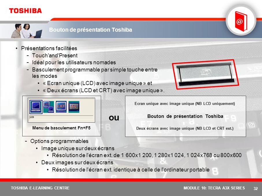 31 TOSHIBA E-LEARNING CENTREMODULE 10: TECRA A3X SERIES Résumé des fonctions Zoom AVANT et ARRIERE instantanément Fn+1 pour réduire les polices Fn+2 p