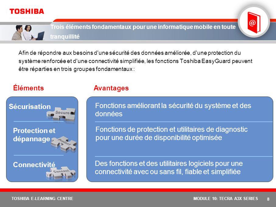 7 TOSHIBA E-LEARNING CENTREMODULE 10: TECRA A3X SERIES Touche Assist Toshiba pour accéder instantanément aux utilitaires de diagnostics PC, d'extensio