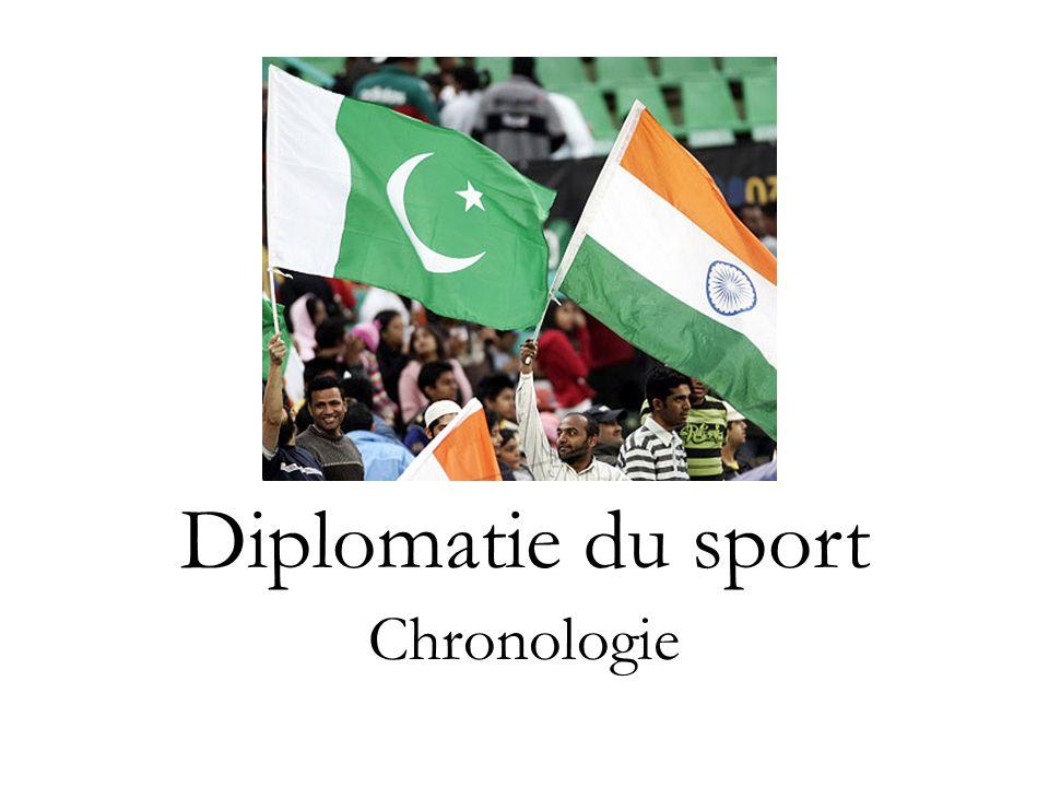 Diplomatie du sport Chronologie