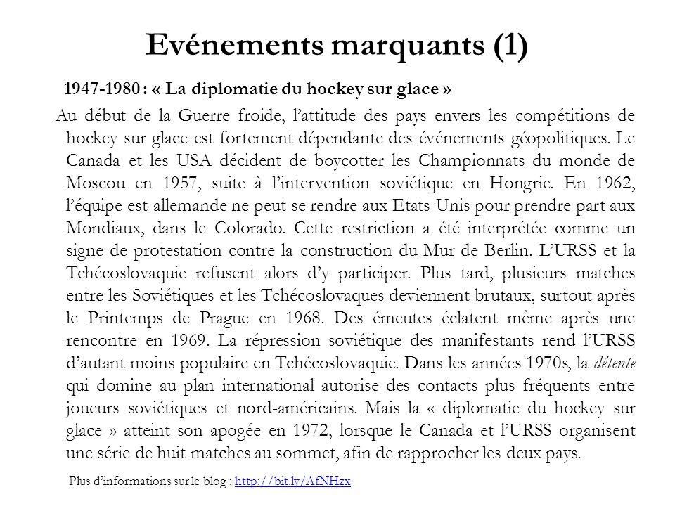 Evénements marquants (1) 1947-1980 : « La diplomatie du hockey sur glace » Au début de la Guerre froide, lattitude des pays envers les compétitions de