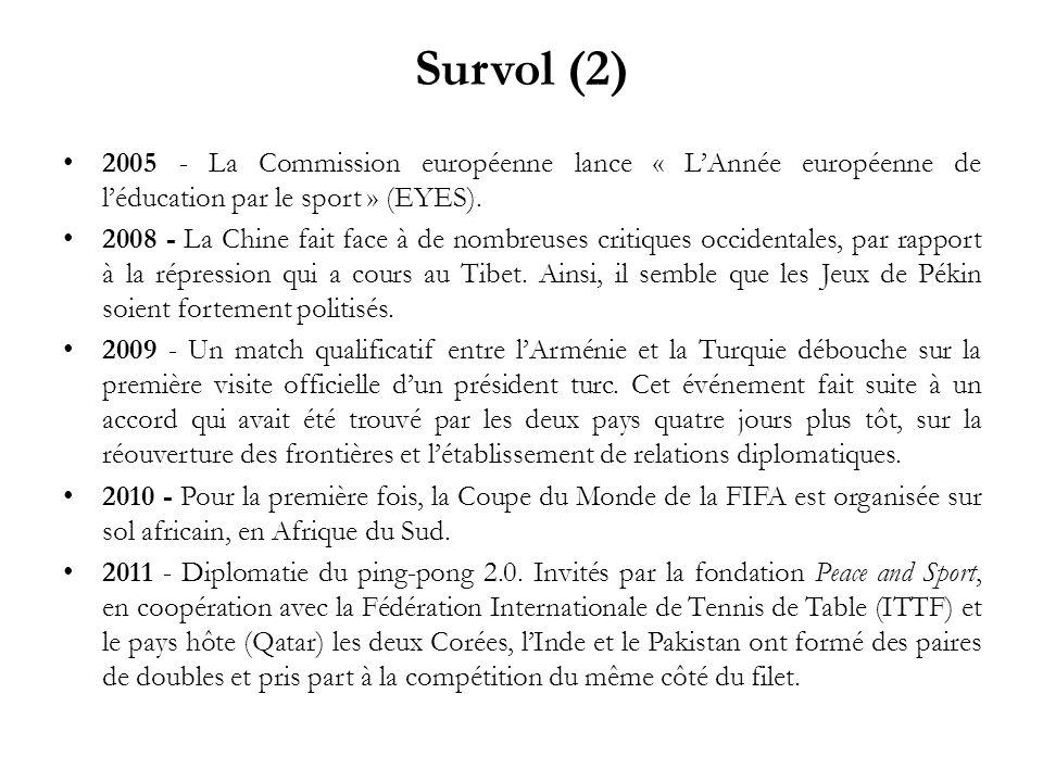 Survol (2) 2005 - La Commission européenne lance « LAnnée européenne de léducation par le sport » (EYES). 2008 - La Chine fait face à de nombreuses cr
