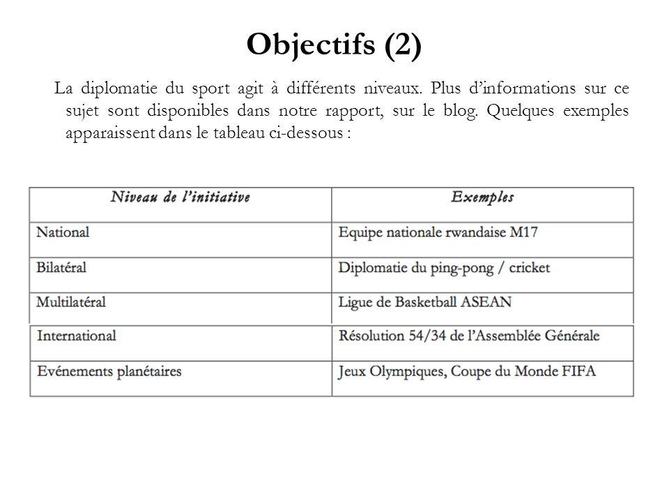 Objectifs (2) La diplomatie du sport agit à différents niveaux. Plus dinformations sur ce sujet sont disponibles dans notre rapport, sur le blog. Quel