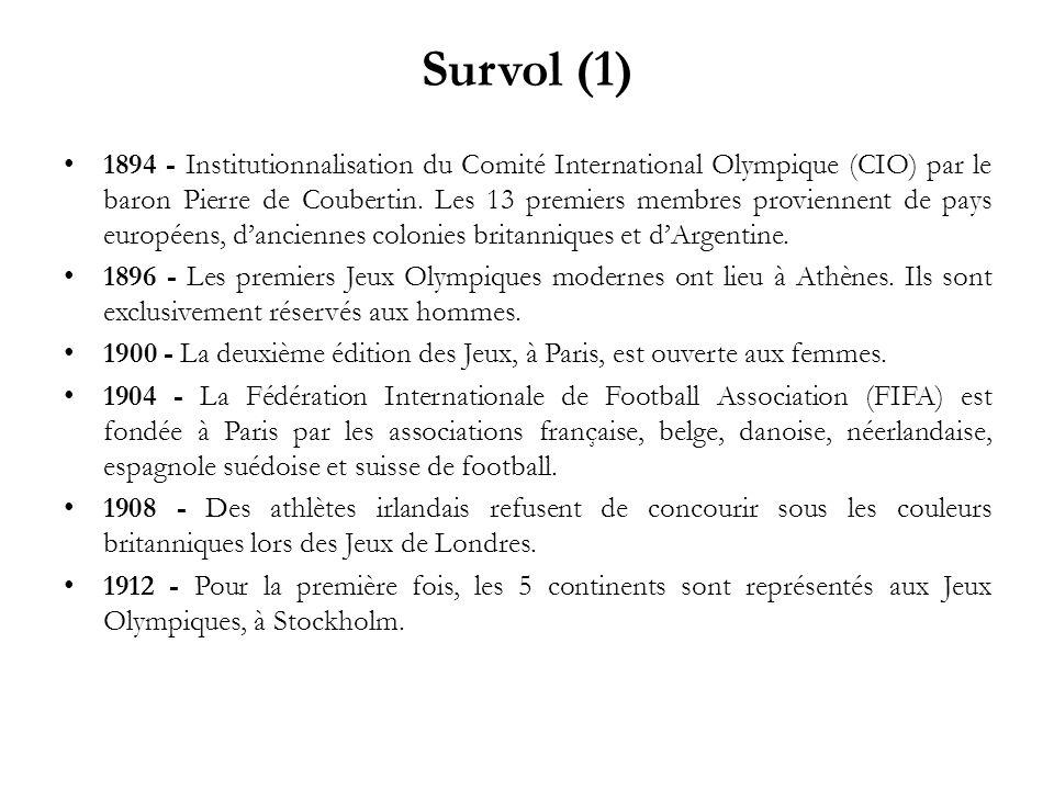 Survol (2) 1920 - Les Etats défaits lors de la Première Guerre mondiale ne sont pas invités à participer aux Jeux dAnvers.