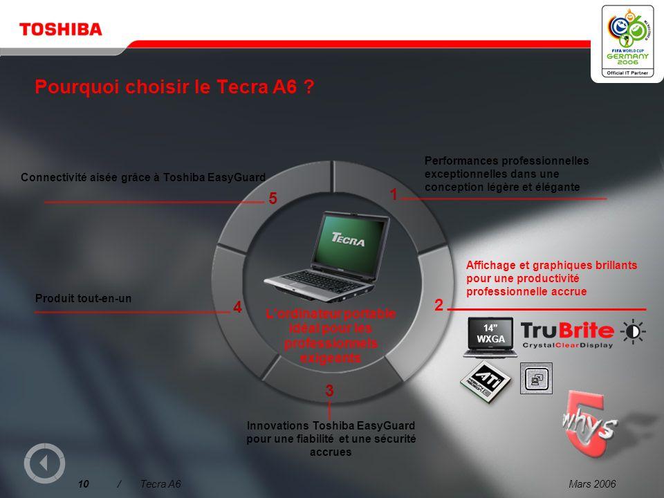 Mars 20069/Tecra A6 Performances professionnelles exceptionnelles dans une conception légère et élégante Choix de la nouvelle technologie mobile Intel