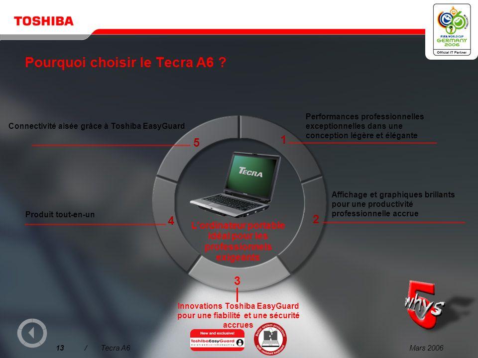 Mars 200612/Tecra A6 Fonction de rotation des images à l'écran Montrez votre présentation à la personne en face de vous en faisant pivoter l'écran de