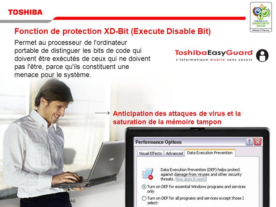 Mars 200613/Tecra A6 Pourquoi choisir le Tecra A6 ? 1 2 3 4 5 L'ordinateur portable idéal pour les professionnels exigeants Affichage et graphiques br