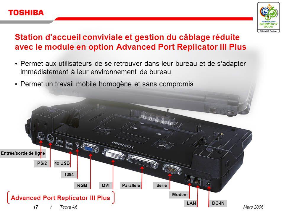 Mars 200616/Tecra A6 Pourquoi choisir le Tecra A6 ? 1 2 3 4 5 L'ordinateur portable idéal pour les professionnels exigeants Affichage et graphiques br