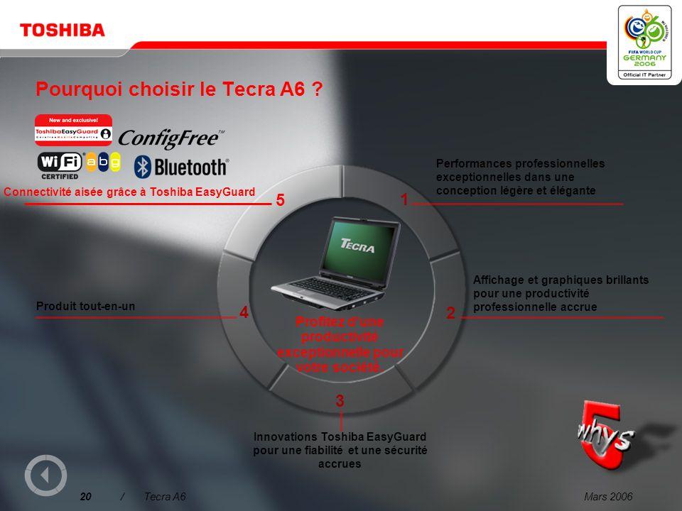 March 200619/Tecra A6 Productivité mobile et convivialité améliorées Microsoft ® Windows ® XP Professional avec fonctions de sécurité, de gestion et d