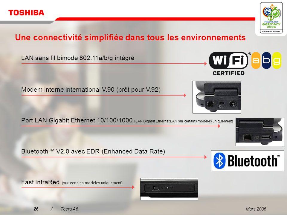 Mars 200625/Tecra A6 Logiciel Toshiba Summit fourni Fonction efficace de conférence sans fil …Utilisation intuitive Salle de conférence virtuelle …Int