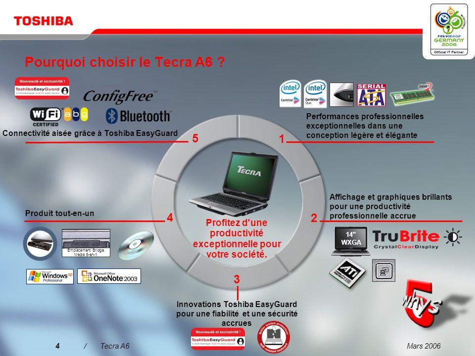 Mars 200634/Tecra A6 Souris électronique PX1215E-1NAC Souris laser sans fil avec fonction de pointeur laser Souris de voyage avec port USB rétractable PX1096E-1NAC Le cordon rétractable s enroule dans le corps pour un stockage compact et sûr Kensington MicroSaver PX1172E-1NAC La norme industrielle pour la sécurité des ordinateurs portables Adaptateur secteur PA2521E-2AC3 90 W, 3 broches Utilisation sur un bureau Extension de garantie internationale Services Réparation sur site dans la zone EMOA, service le jour ouvrable suivant Contactez votre revendeur local pour obtenir les références correspondantes Assurance tout-risque Alimentation Batterie PA3399U-2BRS Li-Ion, 4 000 mAh Souris optique USB PX1190E-1NAC Souris optique légère, élégante et compacte avec roulette, idéale pour un usage quotidien ou en voyage