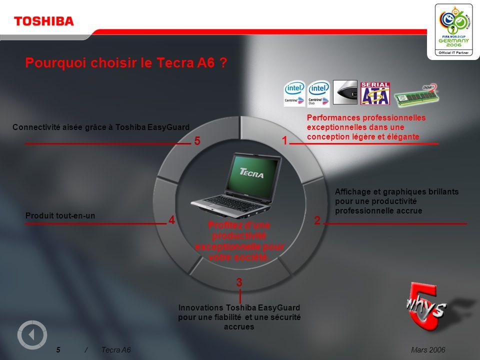 Mars 20064/Tecra A6 Pourquoi choisir le Tecra A6 ? Affichage et graphiques brillants pour une productivité professionnelle accrue Innovations Toshiba