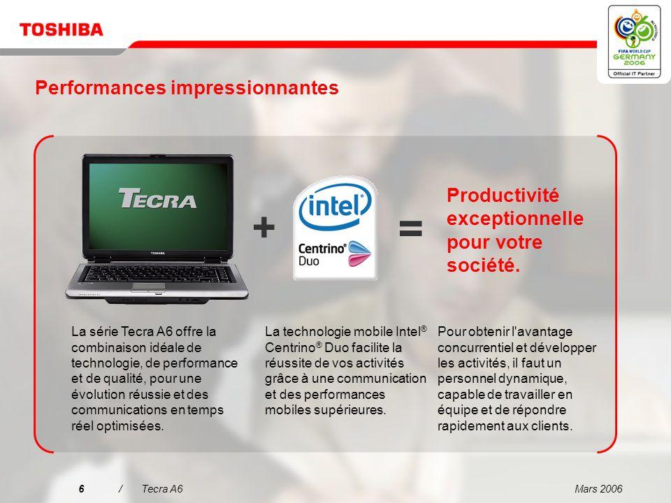 Mars 20065/Tecra A6 Pourquoi choisir le Tecra A6 ? 1 2 3 4 5 Profitez d'une productivité exceptionnelle pour votre société. Affichage et graphiques br