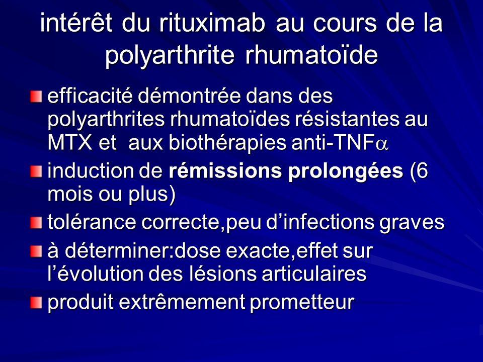 intérêt du rituximab au cours de la polyarthrite rhumatoïde efficacité démontrée dans des polyarthrites rhumatoïdes résistantes au MTX et aux biothéra