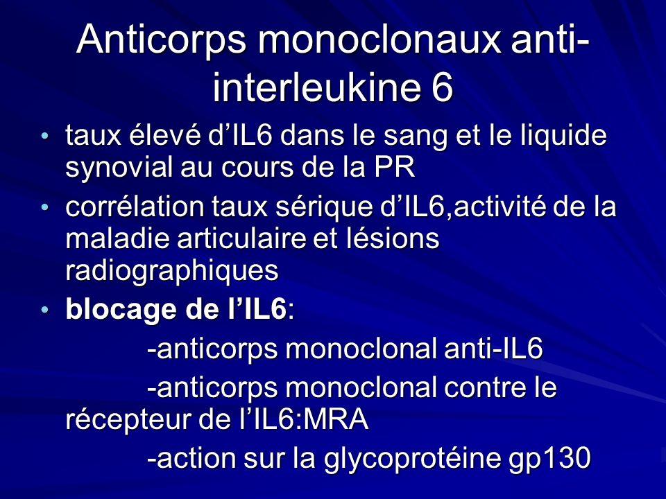 Anticorps monoclonaux anti- interleukine 6 taux élevé dIL6 dans le sang et le liquide synovial au cours de la PR taux élevé dIL6 dans le sang et le li