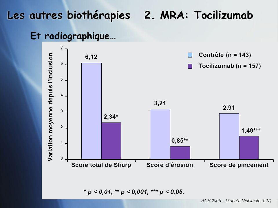 Les autres biothérapies 6,12 3,21 2,91 2,34* 0,85** 1,49*** 0 1 2 3 4 5 6 7 Score total de SharpScore dérosionScore de pincement Variation moyenne dep