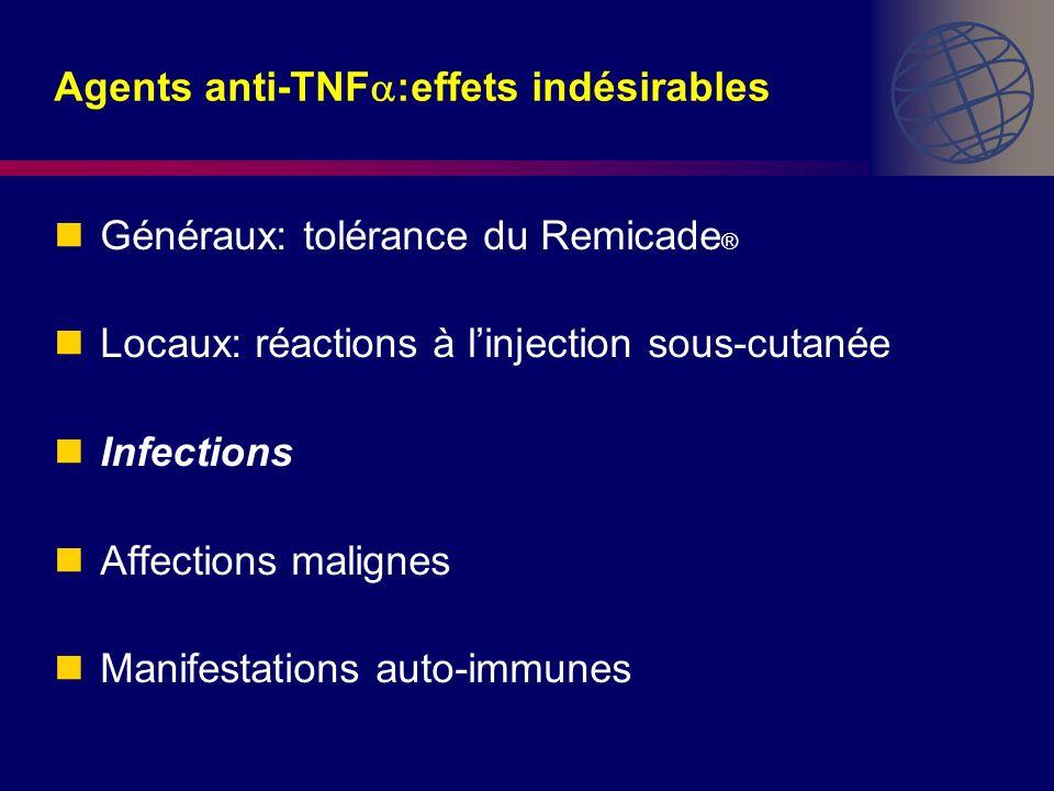 Agents anti-TNF :effets indésirables Généraux: tolérance du Remicade ® Locaux: réactions à linjection sous-cutanée Infections Affections malignes Mani