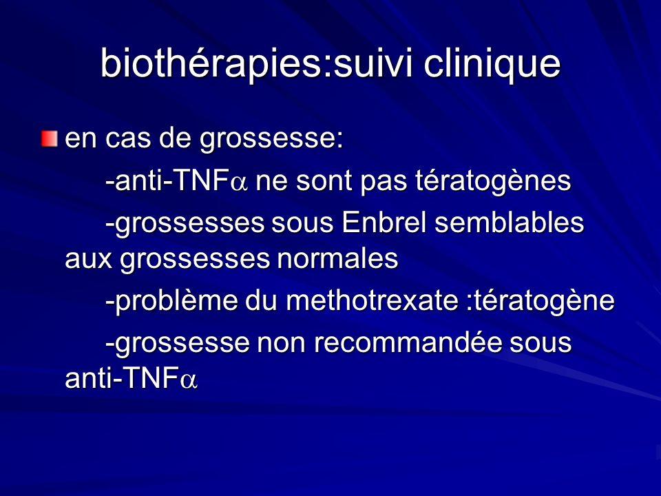 biothérapies:suivi clinique en cas de grossesse: -anti-TNF ne sont pas tératogènes -anti-TNF ne sont pas tératogènes -grossesses sous Enbrel semblable