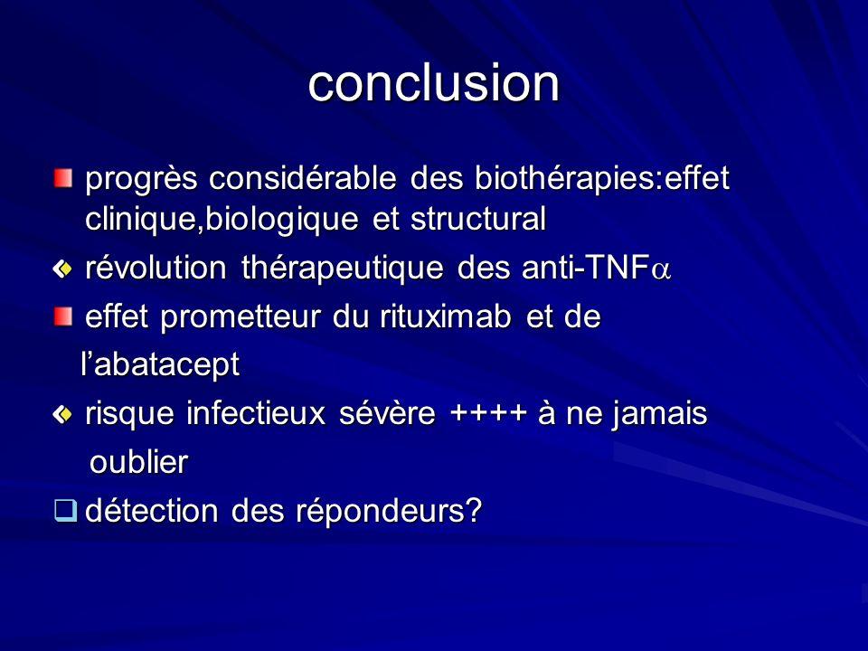 conclusion progrès considérable des biothérapies:effet clinique,biologique et structural révolution thérapeutique des anti-TNF révolution thérapeutiqu