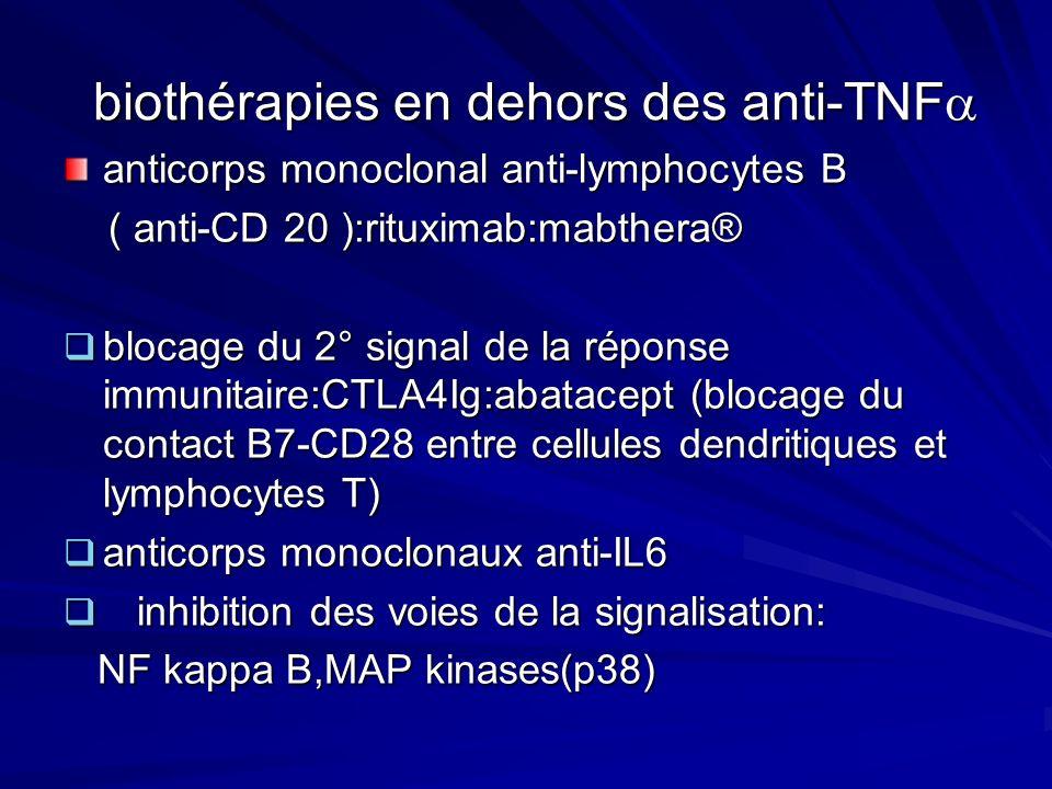 Anticorps monoclonaux anti- interleukine 6 taux élevé dIL6 dans le sang et le liquide synovial au cours de la PR taux élevé dIL6 dans le sang et le liquide synovial au cours de la PR corrélation taux sérique dIL6,activité de la maladie articulaire et lésions radiographiques corrélation taux sérique dIL6,activité de la maladie articulaire et lésions radiographiques blocage de lIL6: blocage de lIL6: -anticorps monoclonal anti-IL6 -anticorps monoclonal anti-IL6 -anticorps monoclonal contre le récepteur de lIL6:MRA -anticorps monoclonal contre le récepteur de lIL6:MRA -action sur la glycoprotéine gp130 -action sur la glycoprotéine gp130