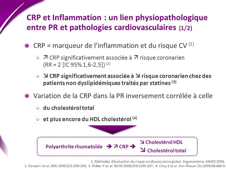 CRP et Inflammation : un lien physiopathologique entre PR et pathologies cardiovasculaires (1/2) CRP = marqueur de linflammation et du risque CV (1) C