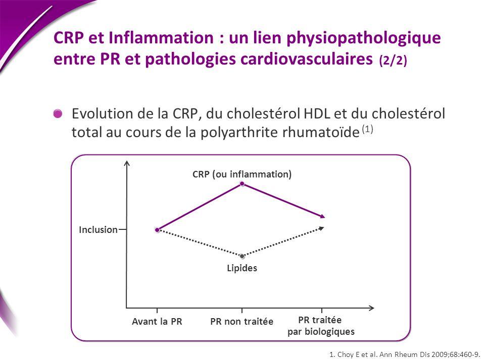Evolution de la CRP, du cholestérol HDL et du cholestérol total au cours de la polyarthrite rhumatoïde (1) CRP et Inflammation : un lien physiopatholo