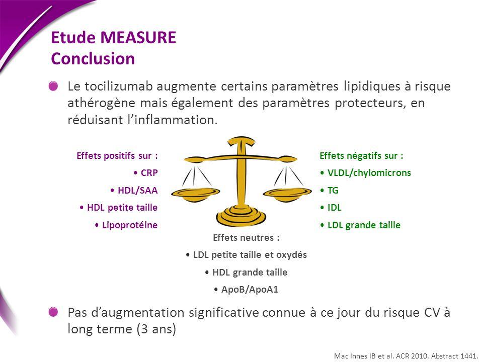 Etude MEASURE Conclusion Mac Innes IB et al. ACR 2010. Abstract 1441. Effets positifs sur : CRP HDL/SAA HDL petite taille Lipoprotéine Effets négatifs