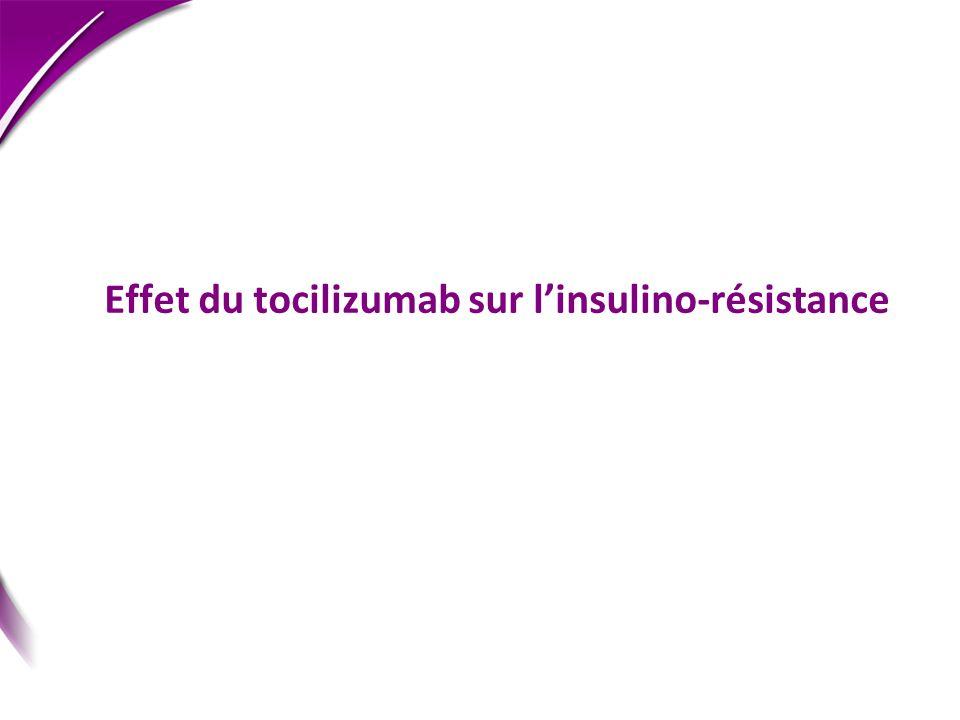 Effet du tocilizumab sur linsulino-résistance