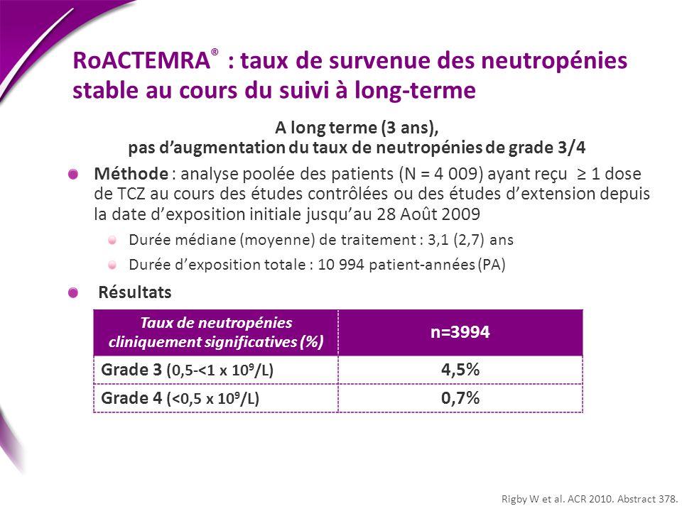 RoACTEMRA ® : taux de survenue des neutropénies stable au cours du suivi à long-terme Méthode : analyse poolée des patients (N = 4 009) ayant reçu 1 d