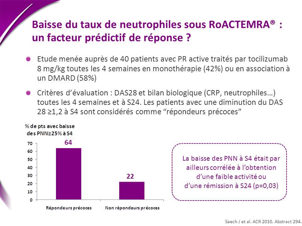 Baisse du taux de neutrophiles sous RoACTEMRA® : un facteur prédictif de réponse ? Etude menée auprès de 40 patients avec PR active traités par tocili