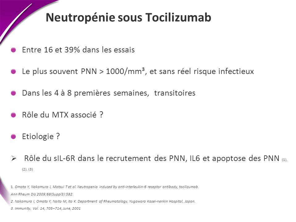 Neutropénie sous Tocilizumab Entre 16 et 39% dans les essais Le plus souvent PNN > 1000/mm³, et sans réel risque infectieux Dans les 4 à 8 premières s