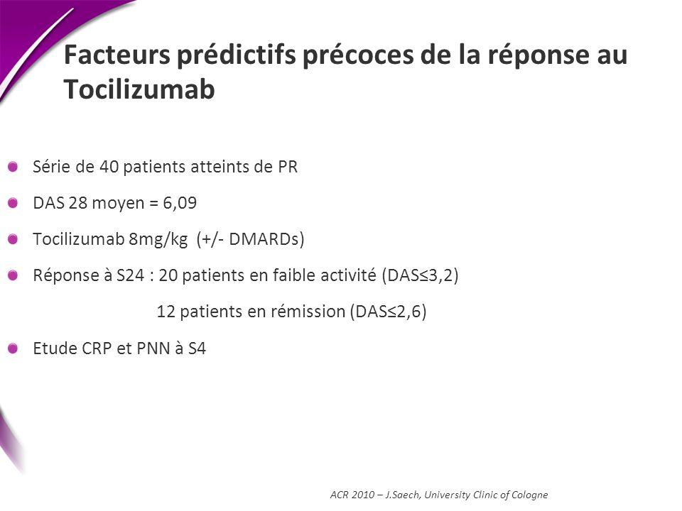 Facteurs prédictifs précoces de la réponse au Tocilizumab Série de 40 patients atteints de PR DAS 28 moyen = 6,09 Tocilizumab 8mg/kg (+/- DMARDs) Répo