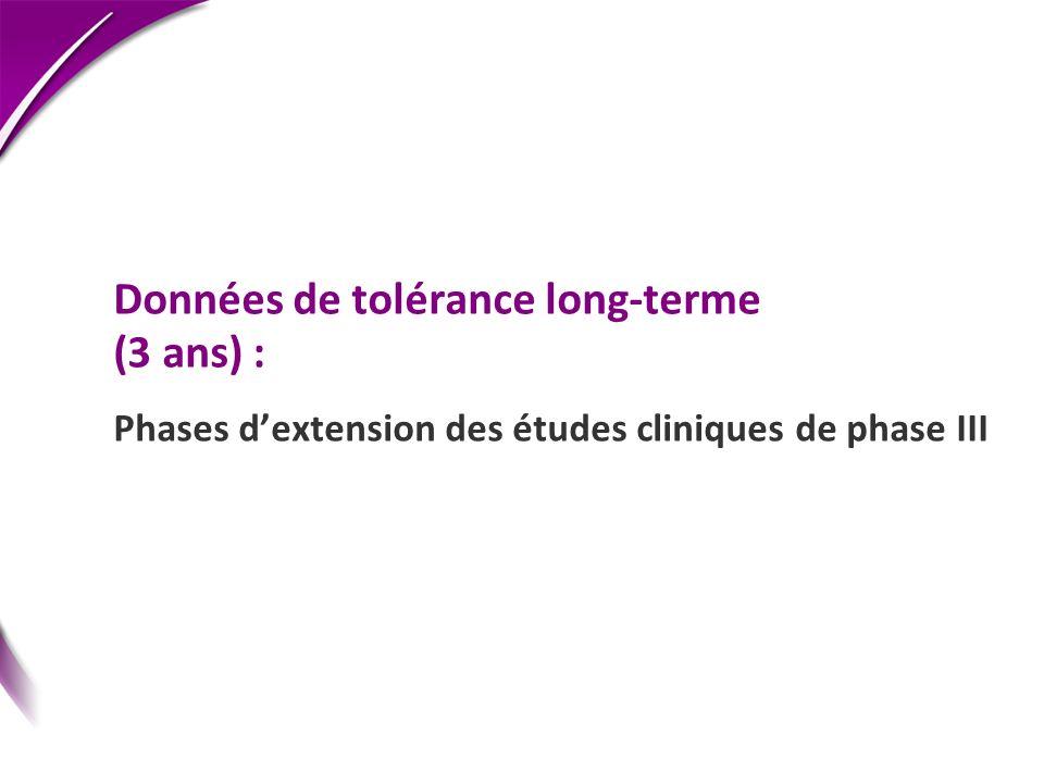 Données de tolérance long-terme (3 ans) : Phases dextension des études cliniques de phase III