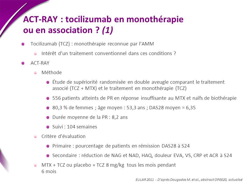 ACT-RAY : tocilizumab en monothérapie ou en association ? (1) Tocilizumab (TCZ) : monothérapie reconnue par lAMM Intérêt dun traitement conventionnel