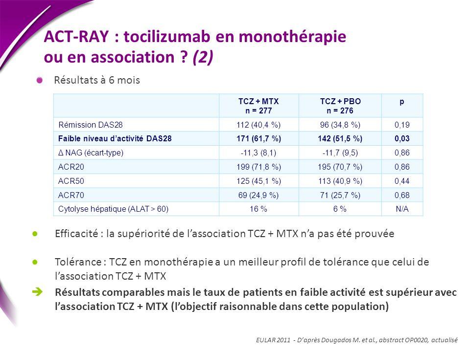 ACT-RAY : tocilizumab en monothérapie ou en association ? (2) Résultats à 6 mois EULAR 2011 - Daprès Dougados M. et al., abstract OP0020, actualisé TC