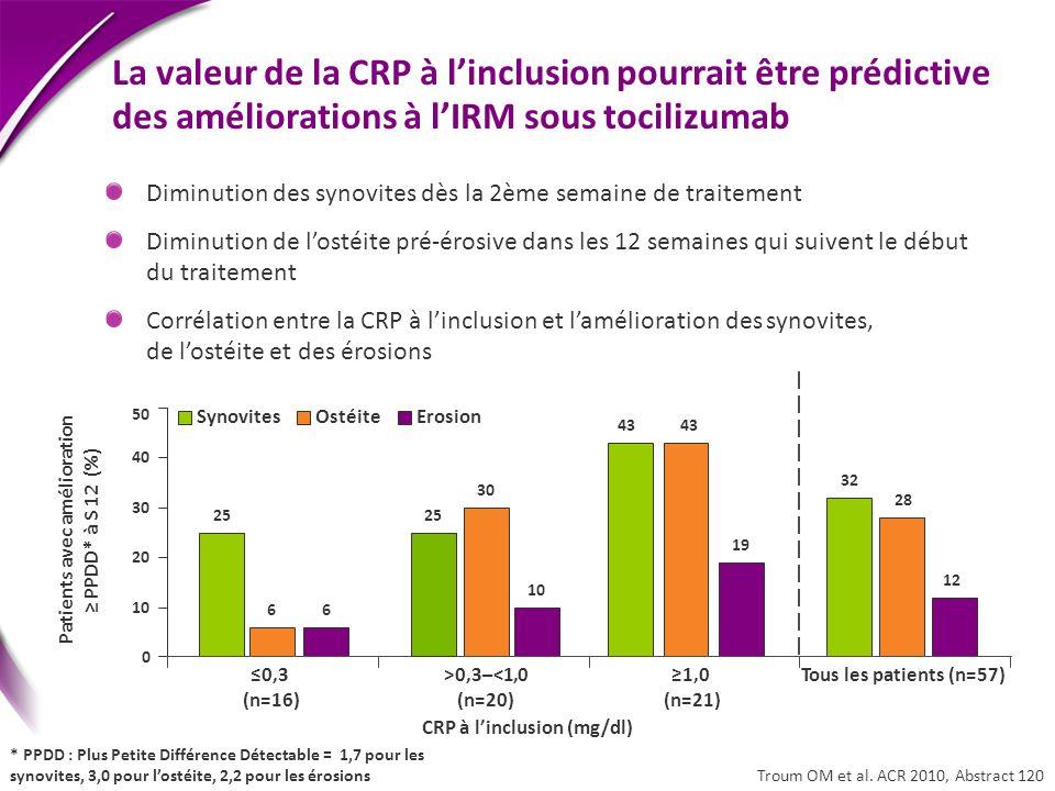 * PPDD : Plus Petite Différence Détectable = 1,7 pour les synovites, 3,0 pour lostéite, 2,2 pour les érosions La valeur de la CRP à linclusion pourrai