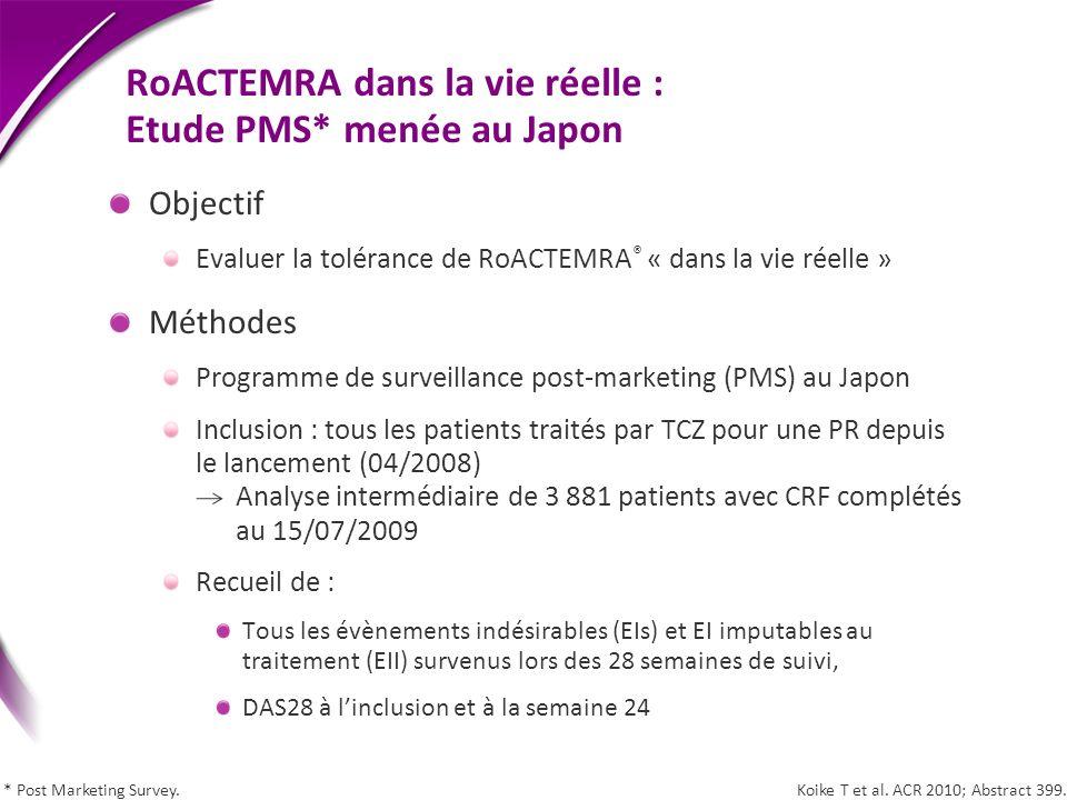 RoACTEMRA dans la vie réelle : Etude PMS* menée au Japon Objectif Evaluer la tolérance de RoACTEMRA ® « dans la vie réelle » Méthodes Programme de sur