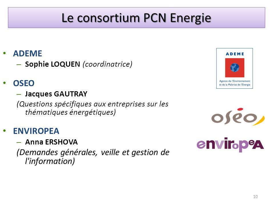ADEME – Sophie LOQUEN (coordinatrice) OSEO – Jacques GAUTRAY (Questions spécifiques aux entreprises sur les thématiques énergétiques) ENVIROPEA – Anna