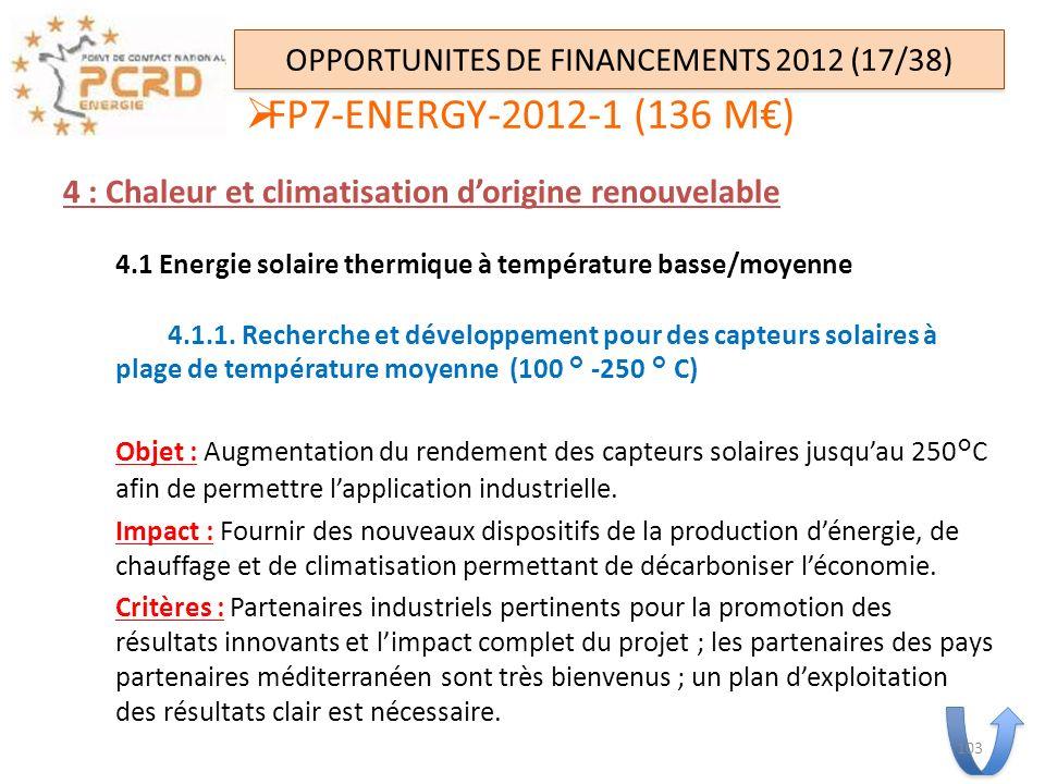 4 : Chaleur et climatisation dorigine renouvelable 4.1 Energie solaire thermique à température basse/moyenne 4.1.1. Recherche et développement pour de