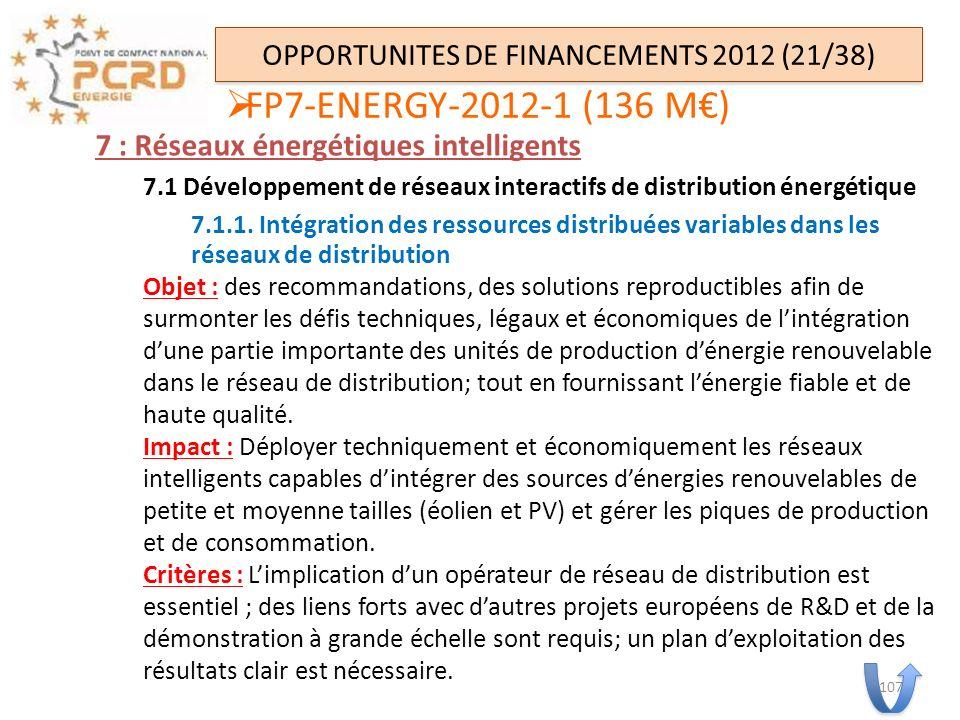 OPPORTUNITES DE FINANCEMENTS 2012 (21/38) 7 : Réseaux énergétiques intelligents 7.1 Développement de réseaux interactifs de distribution énergétique 7