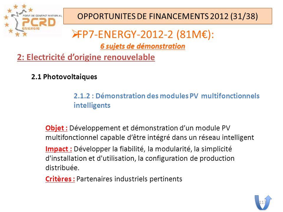 2: Electricité dorigine renouvelable 2.1 Photovoltaiques 2.1.2 : Démonstration des modules PV multifonctionnels intelligents Objet : Développement et