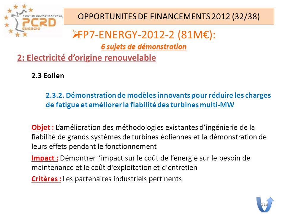 2: Electricité dorigine renouvelable 2.3 Eolien 2.3.2. Démonstration de modèles innovants pour réduire les charges de fatigue et améliorer la fiabilit