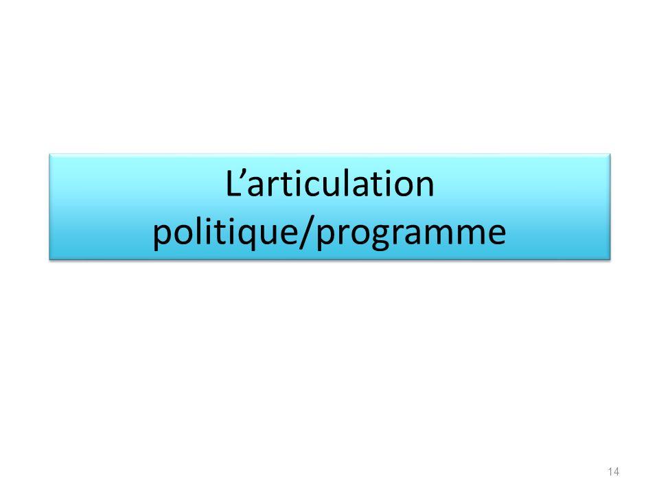 Larticulation politique/programme 14