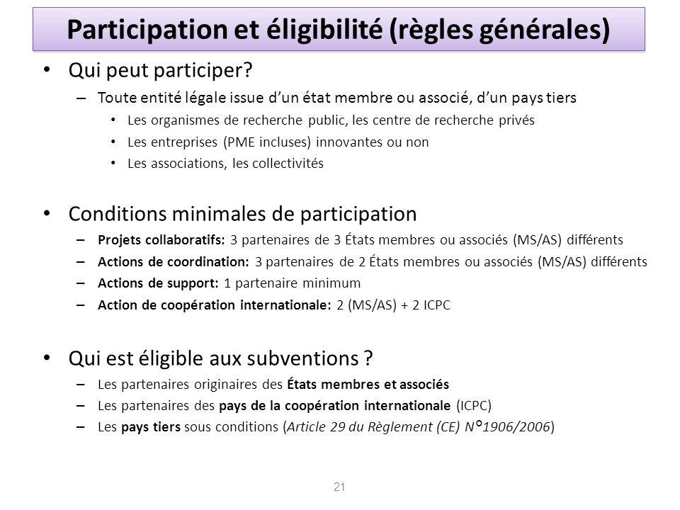 21 Qui peut participer? – Toute entité légale issue dun état membre ou associé, dun pays tiers Les organismes de recherche public, les centre de reche