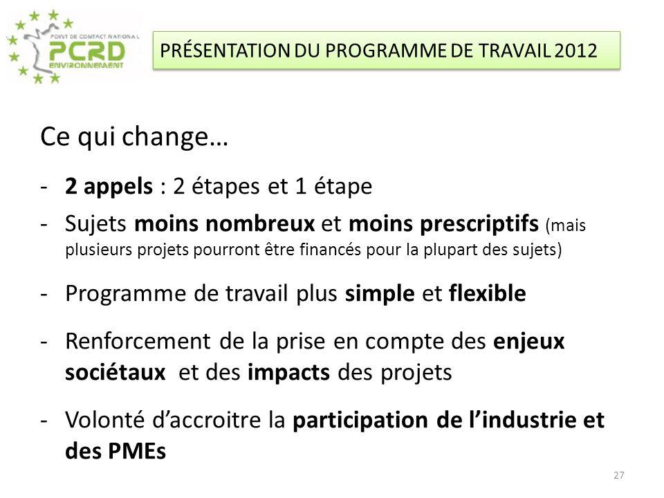 PRÉSENTATION DU PROGRAMME DE TRAVAIL 2012 Ce qui change… -2 appels : 2 étapes et 1 étape -Sujets moins nombreux et moins prescriptifs (mais plusieurs