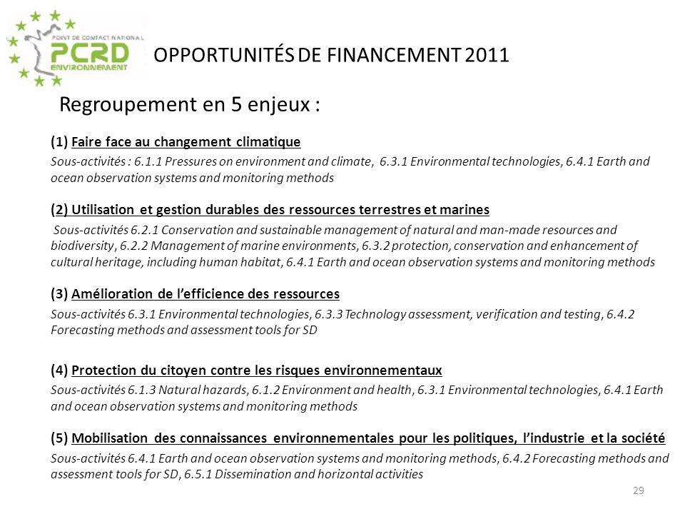 OPPORTUNITÉS DE FINANCEMENT 2011 Regroupement en 5 enjeux : (1) Faire face au changement climatique Sous-activités : 6.1.1 Pressures on environment an