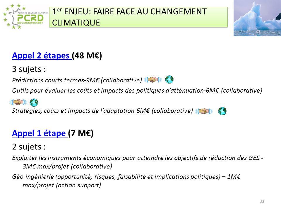 1 er ENJEU: FAIRE FACE AU CHANGEMENT CLIMATIQUE Appel 2 étapes Appel 2 étapes (48 M) 3 sujets : Prédictions courts termes-9M (collaborative) Outils po